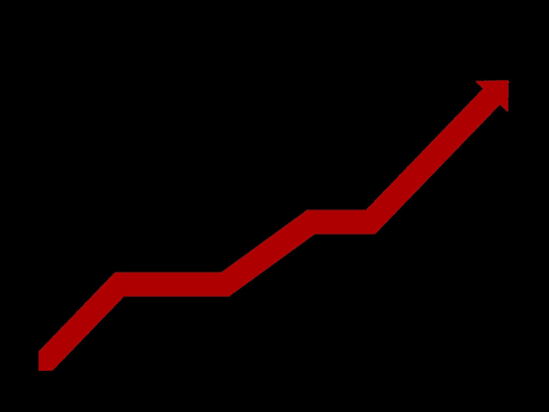 chart-2741952_1920